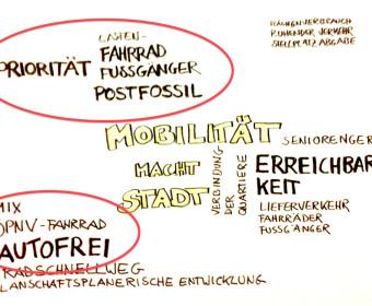 MobilitätMachtStadt_markiert