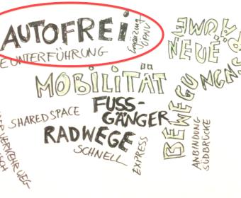 Mobilität_markiert