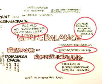 WertebalanceBestandNeu_markiert